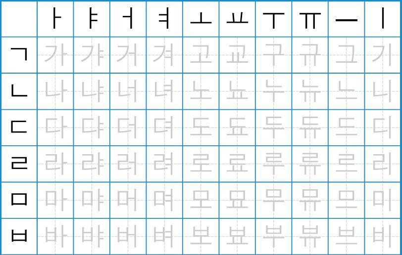 Cách viết chữ tiếng hàn 02