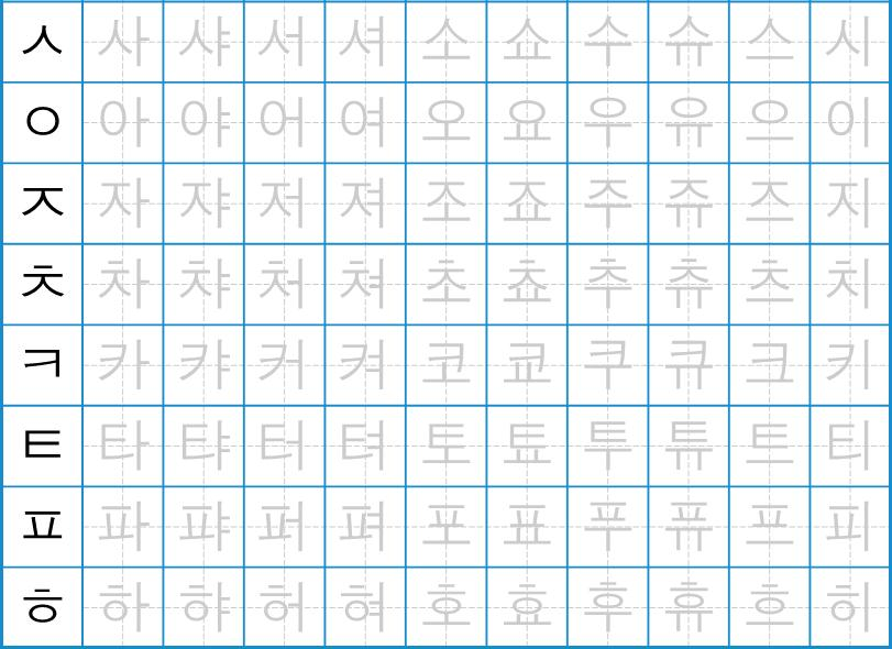 Cách viết chữ tiếng hàn 01