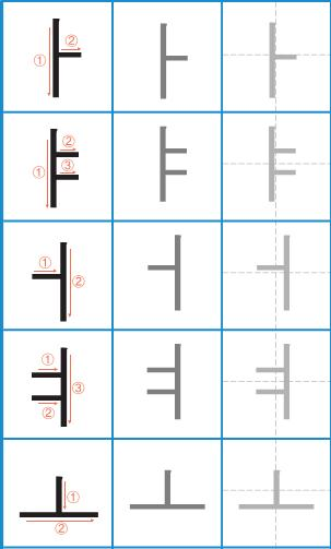 Cách viết nguyên âm trong tiếng hàn 01