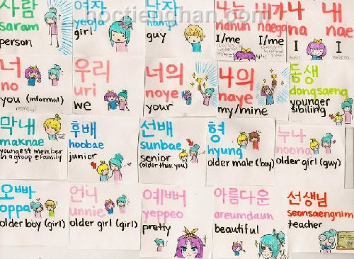 Học từ vựng tiếng Hàn qua hình ảnh
